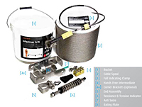 Horizontal Lifeline Kit